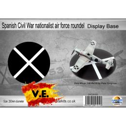 Circular Spanish Civil War...